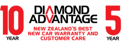 Mitsubishi 10 year warranty